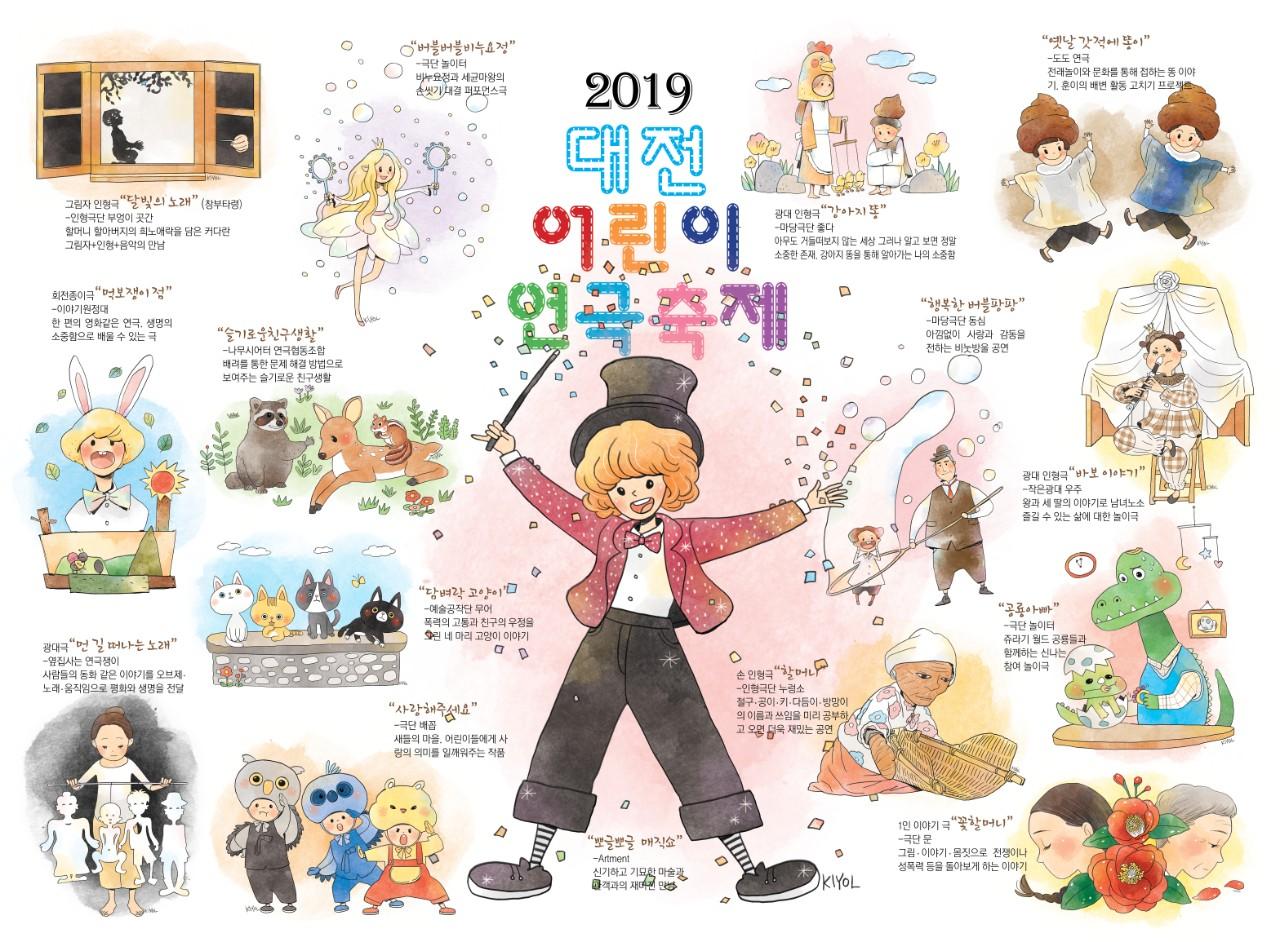 어린이에게 꿈과 희망의 연극을, 2019 대전어린이연극축제